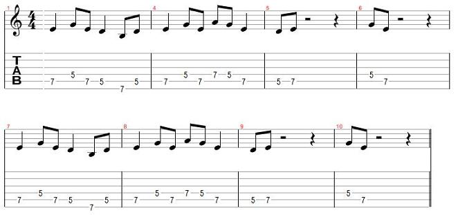 How To Play The Riff From Black Night By Deep Purple