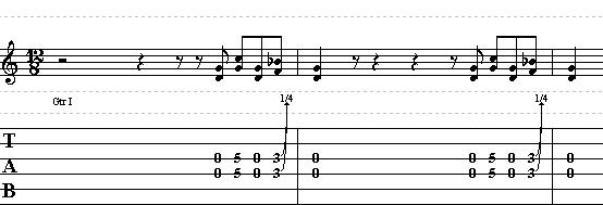 Bad To The Bone guitar riff tabs