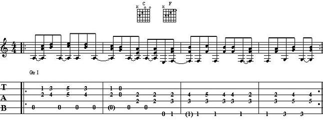 How to Play the Intro For Rhiannon by Fleetwood Mac