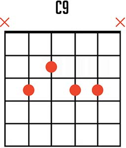 Search Results C9 Guitar Chord