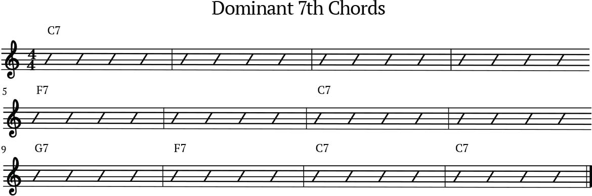 Dominant Seventh Blues Chords