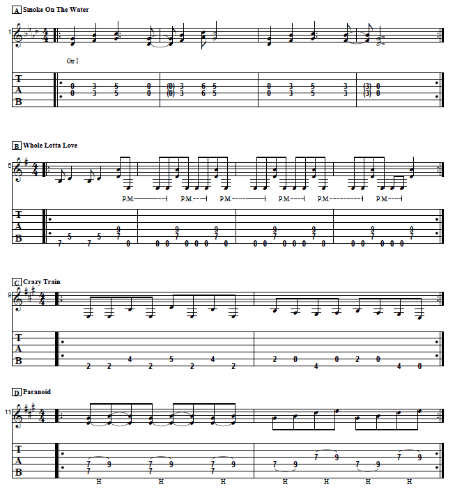 Easy Must Know Guitar Riffs For Beginners
