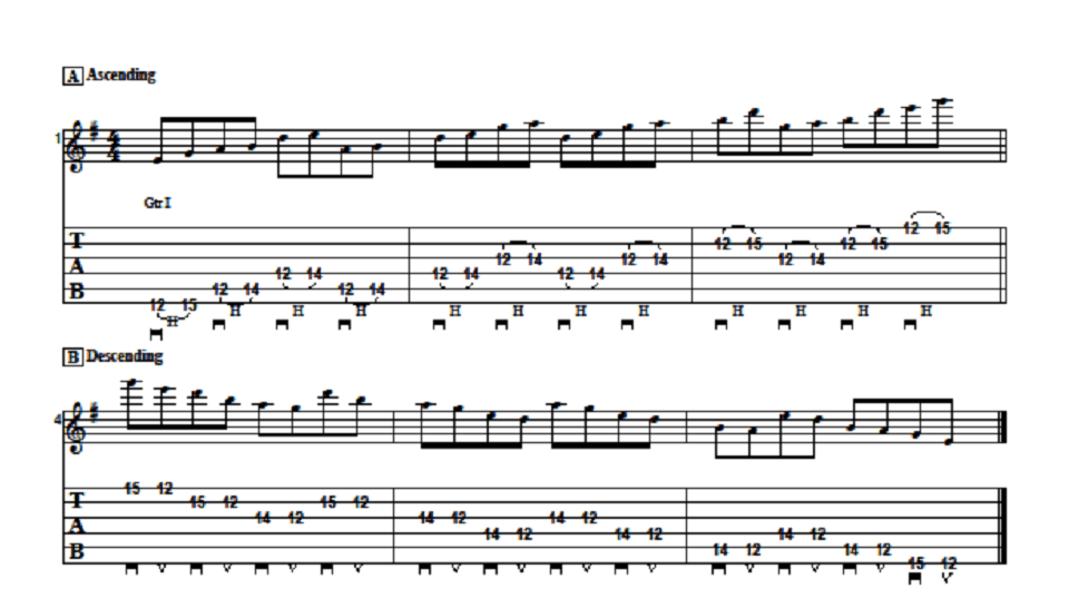 Spice Up The Pentatonic Scale With This Easy Sequence