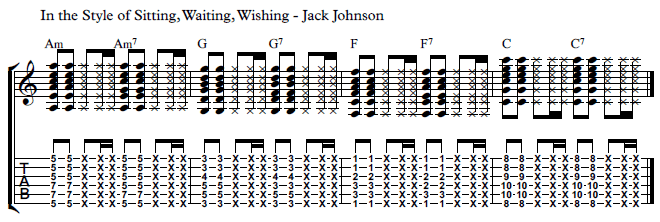 How to Play Sitting, Waiting, Wishing By Jack Johnson