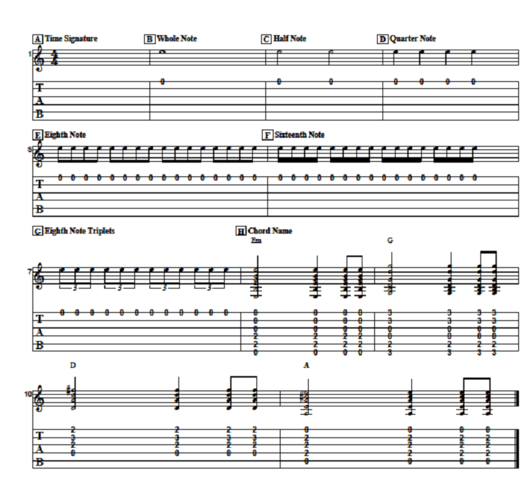 Make The Most Of Your Guitar Practice With A Metronome