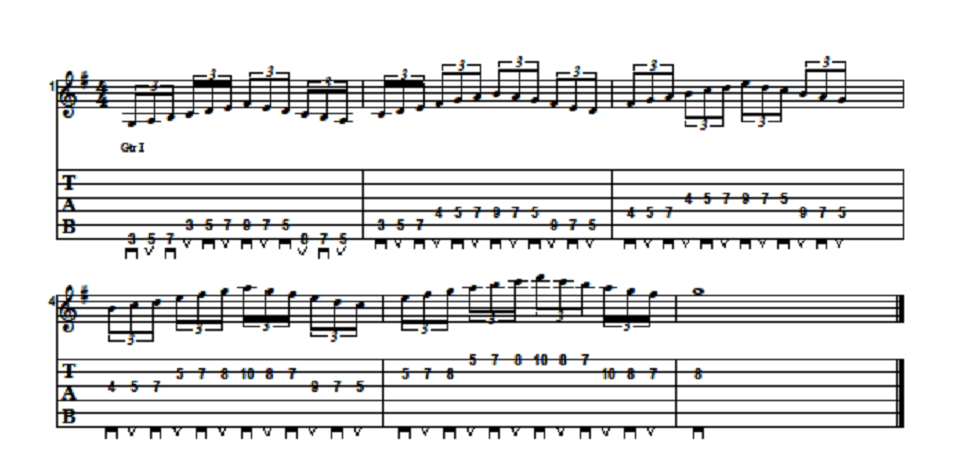 Diatonic Exercise To Quickly Rule The Neck