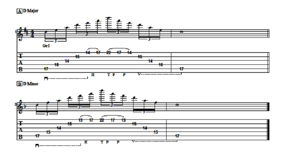 Epic Sweeping Arpeggios With Tapping