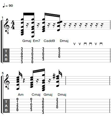 The Ultimate Guitar Strumming Pattern for Beginners