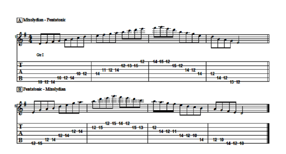 Combine These Scales For Easy Improvisation Improvement
