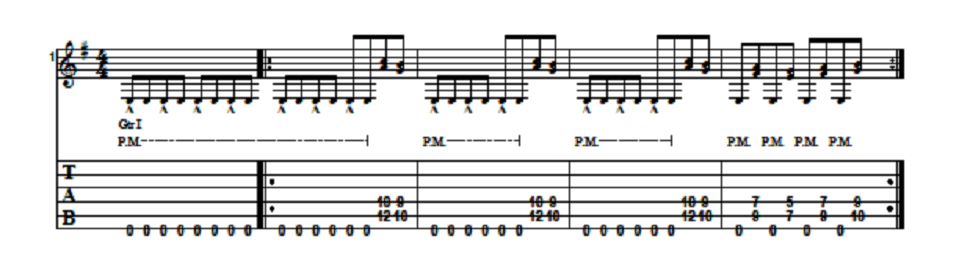 Learn How To Play The Zoo Riff By The Scorpions
